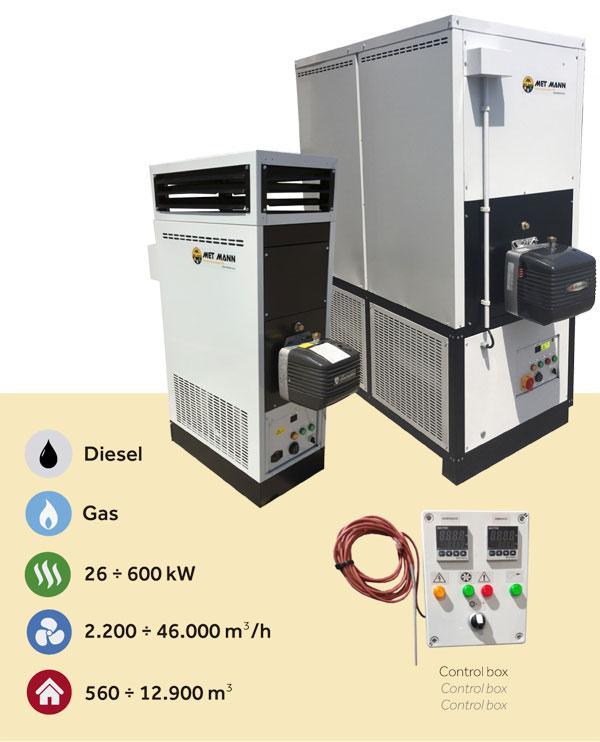 Chauffage industriel à air chaud