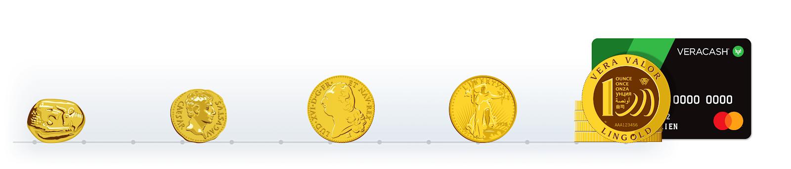 Du louis d'or à la carte Veracash
