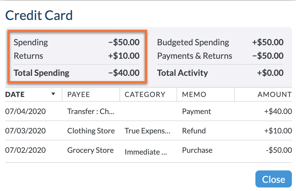 Spending, Returns, and Total Spending appear in the upper left of the Credit Card Activity Window.