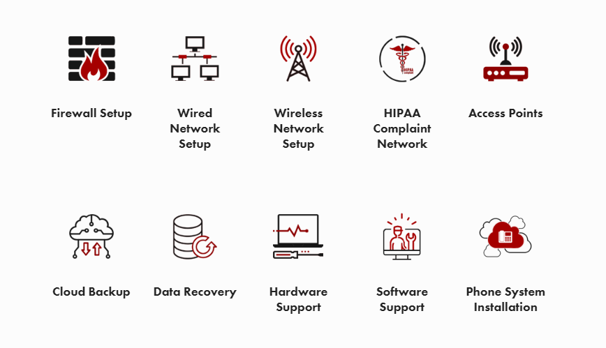 IT Support Services Offerings