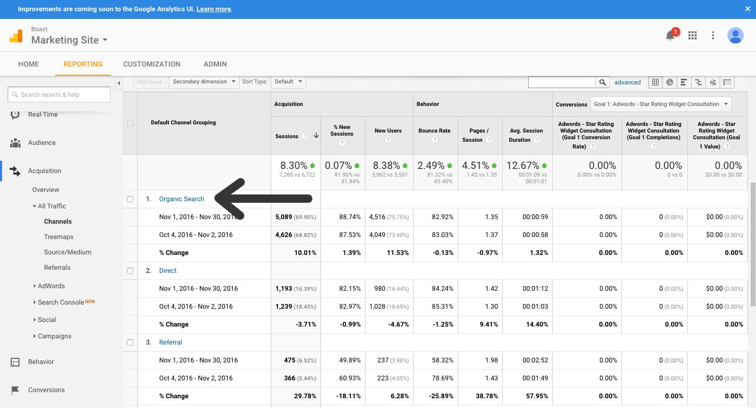 reportes-de-google-analytics
