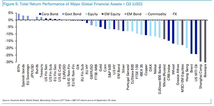 На рынках едва заметные колебания. STOXX Europe 600 минус 0.4%, S&P 500 +0.2%