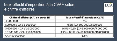 impôt - entreprise - CVAE