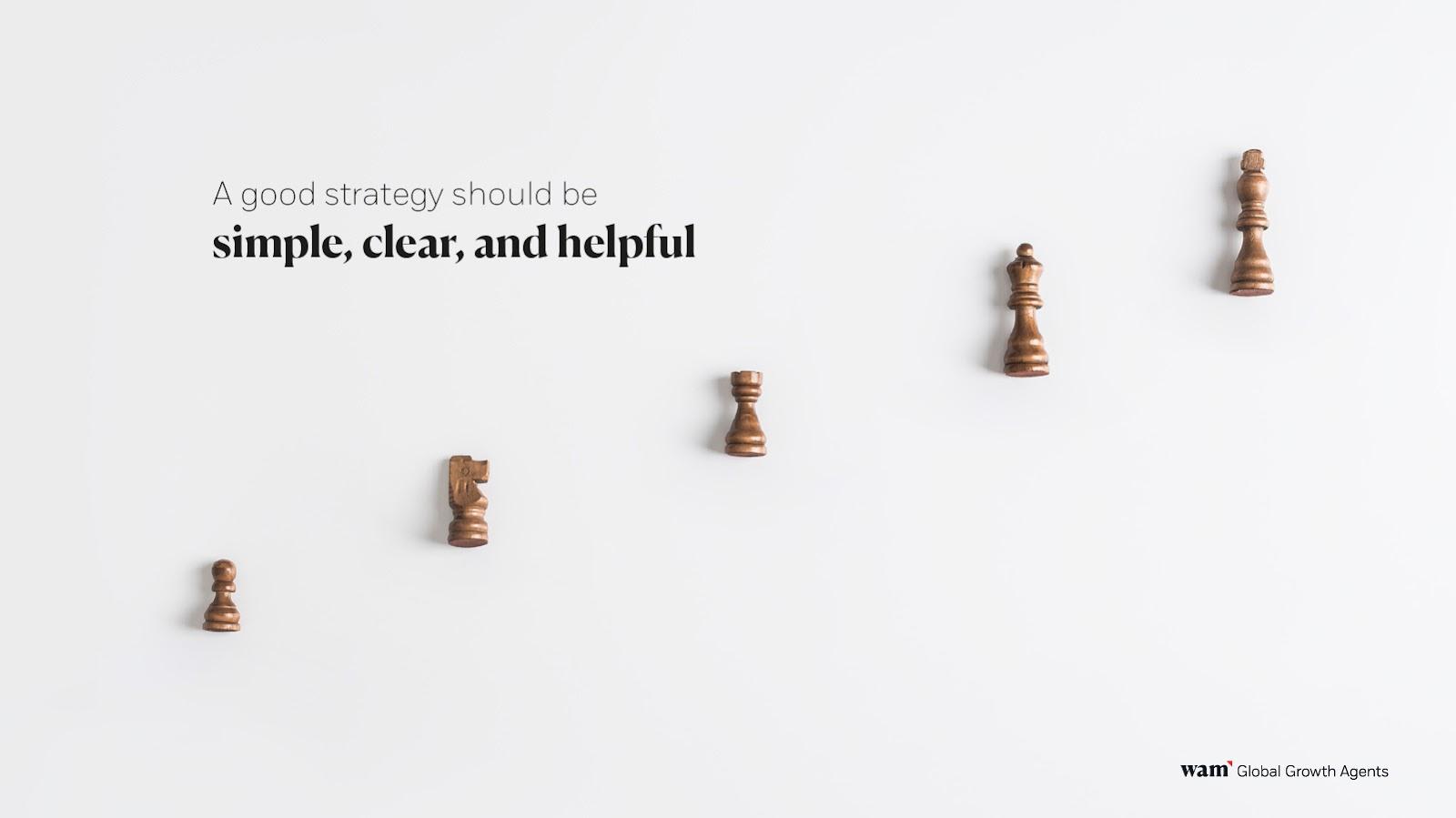 Punti chiave per stabilire la tua corporate image
