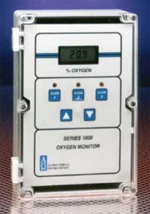 Example of an oxygen monitor to measure ambience oxygen concentration in confined (Picture obtained from Alpha Omega Instruments web site).