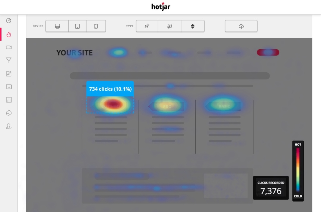 Best Marketing Tools 2020 - HotJar
