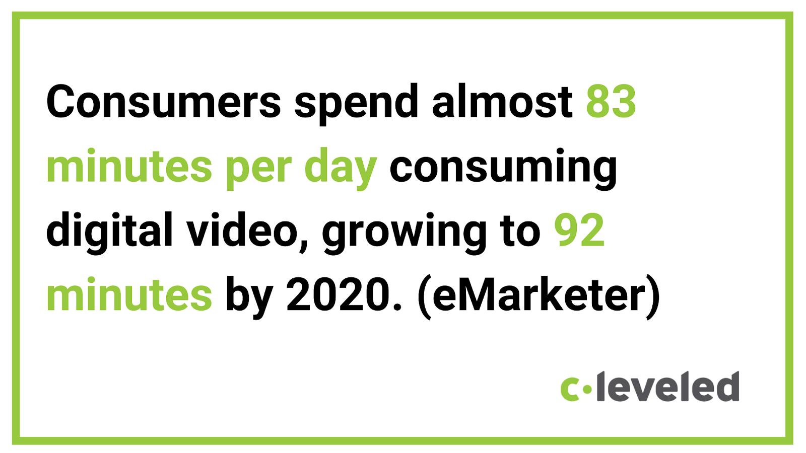 consuemrs prefer video content