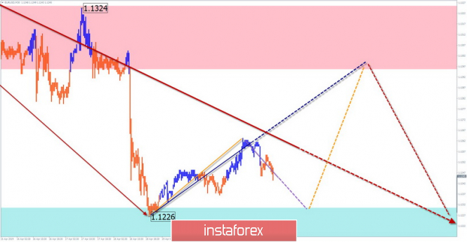 EUR/USD, GBP/USD, USD/JPY. Simplified wave analysis and forecast for April 23