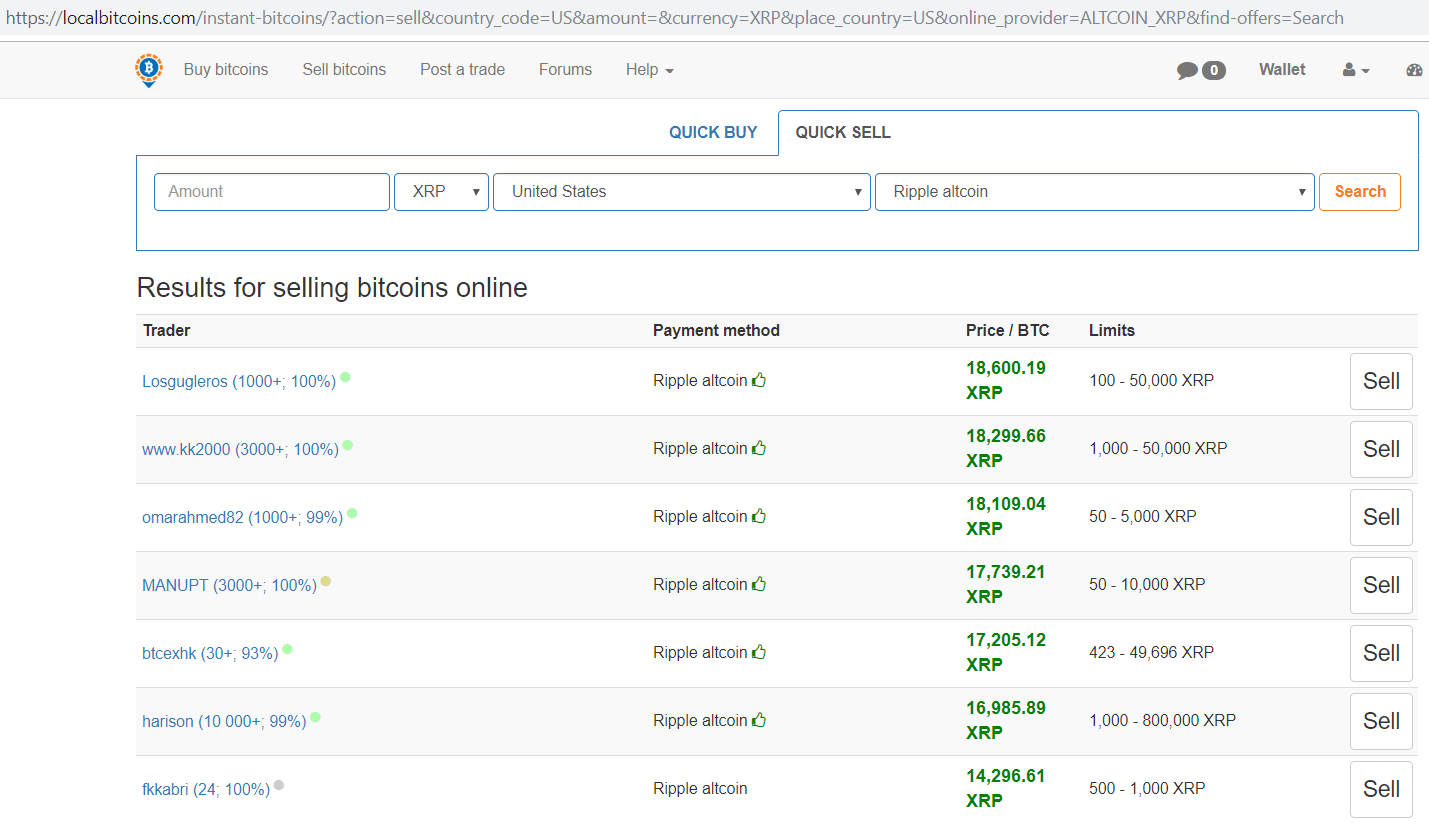 Localbitcoins.com results for selling bitcoins online.
