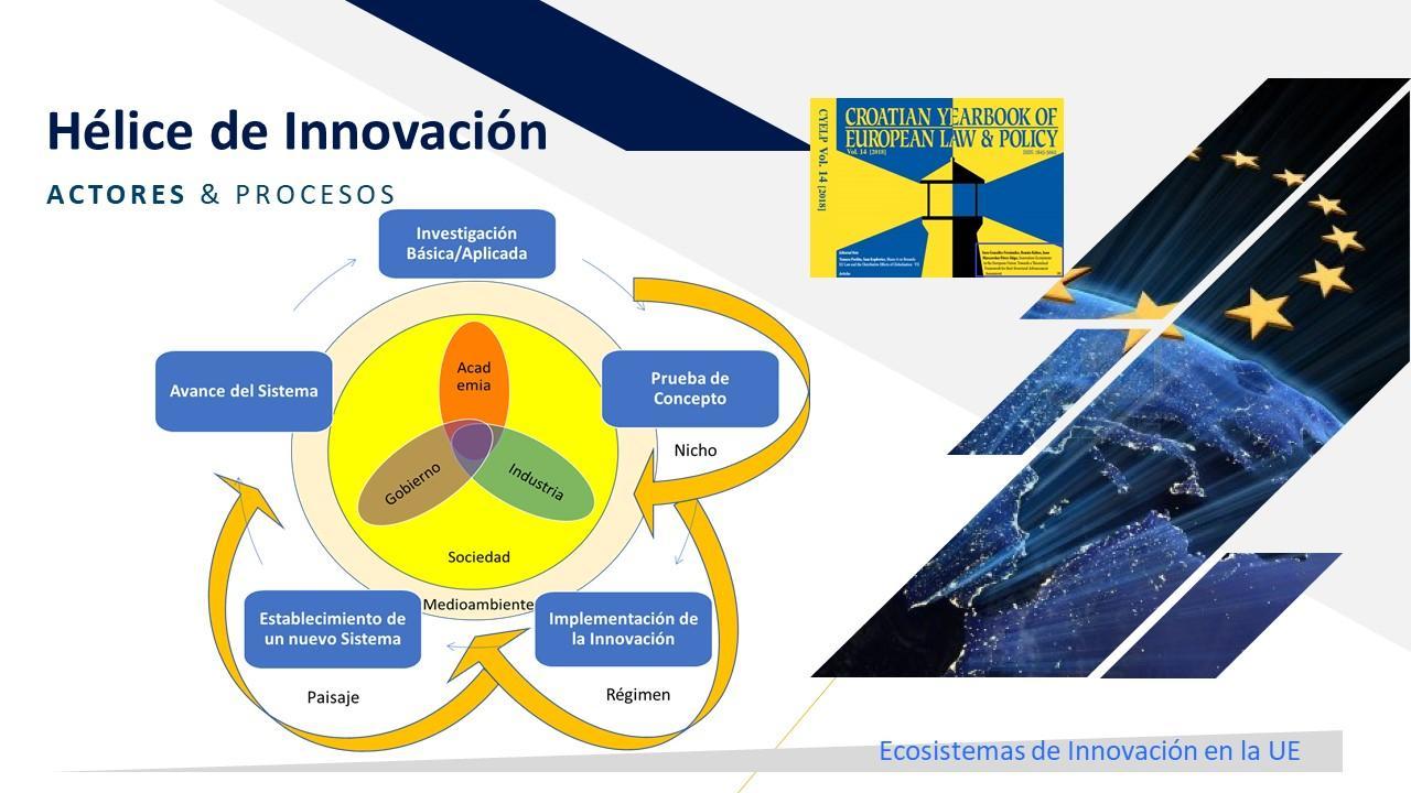 Innovación en la banca y la moneda ¿Dónde se esconde la innovación sistémica? - 6HiQlmeelxLsc  H1SJQwUBJtVT LLvIF8zkJj OnoJ85OtlscvSQvK6T2866RIp7w 2qmAWxbBnR8vSWYfpINJKLgfVjYxA3lzCVXYTorJ4m0O H yQmHP7OK3JJJIUy2MsVlWIZIxto7gjfg
