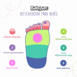 fb_reflexiologia