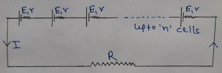 Electromotive Force (emf) of a Cell Class 12 Physics | Notes