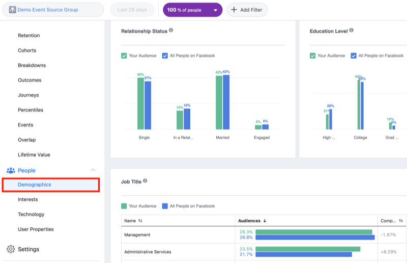 Image result for overlap  Reports in Facebook Analytics