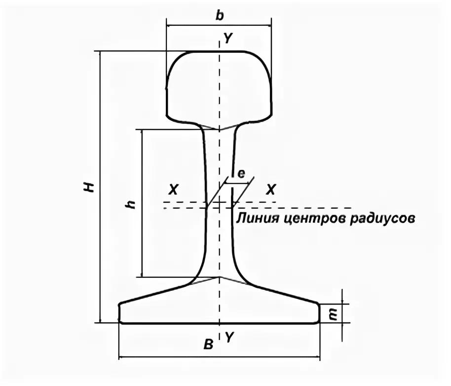 сколько весит рельса 1 метр жд