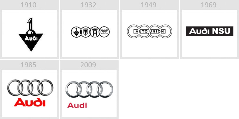 Lịch sử logo Audi