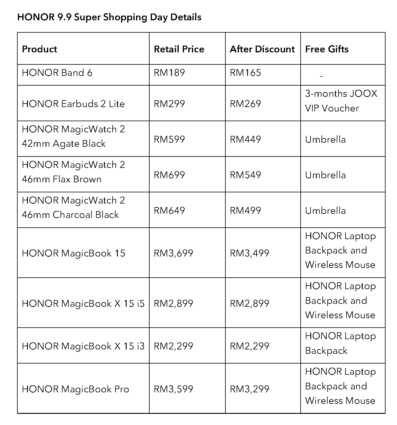 HONOR Malaysia Rewards Fans With Up To RM 300 Discounts And Free Gifts On 9.9 Super Shopping Day 20