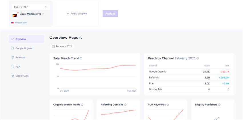 macbook pro traffic insights