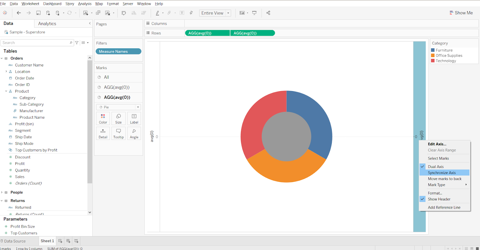 donut chart in process