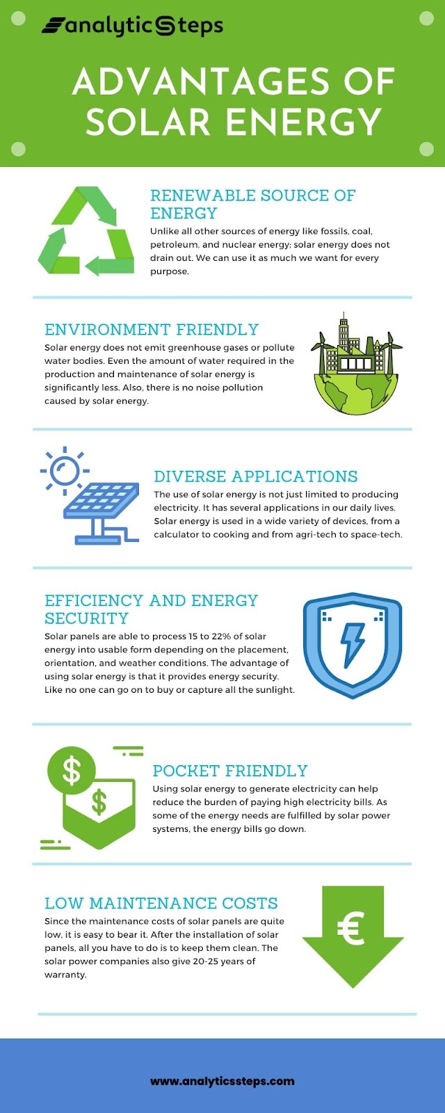 The infographic briefly discusses the advantages of solar energy that it is a renewable resource, environment friendly, has diverse applications, efficiency, low maintenance costs, energy security, and pocket-friendly.