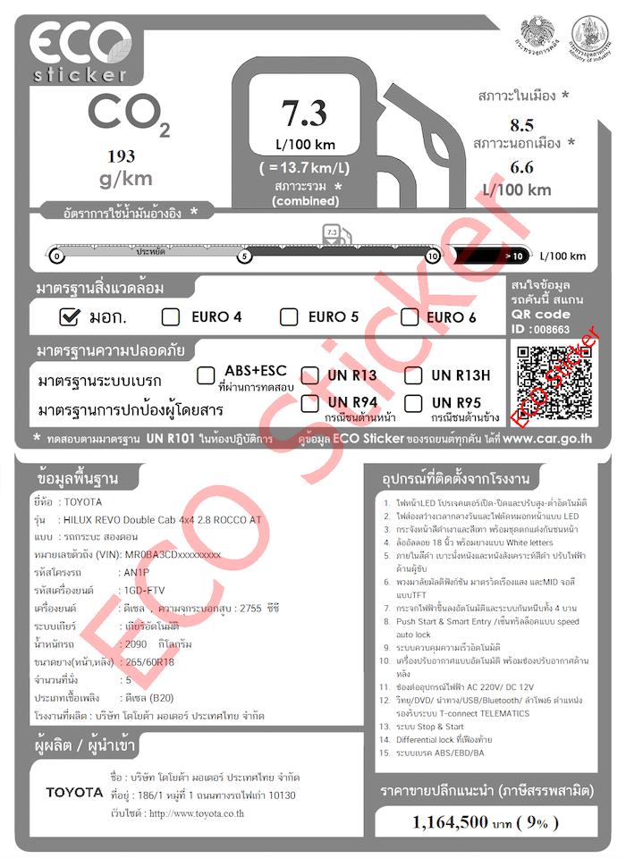 ข้อมูลของ Eco Sticker ของ Toyota Hilux Revo Rocco