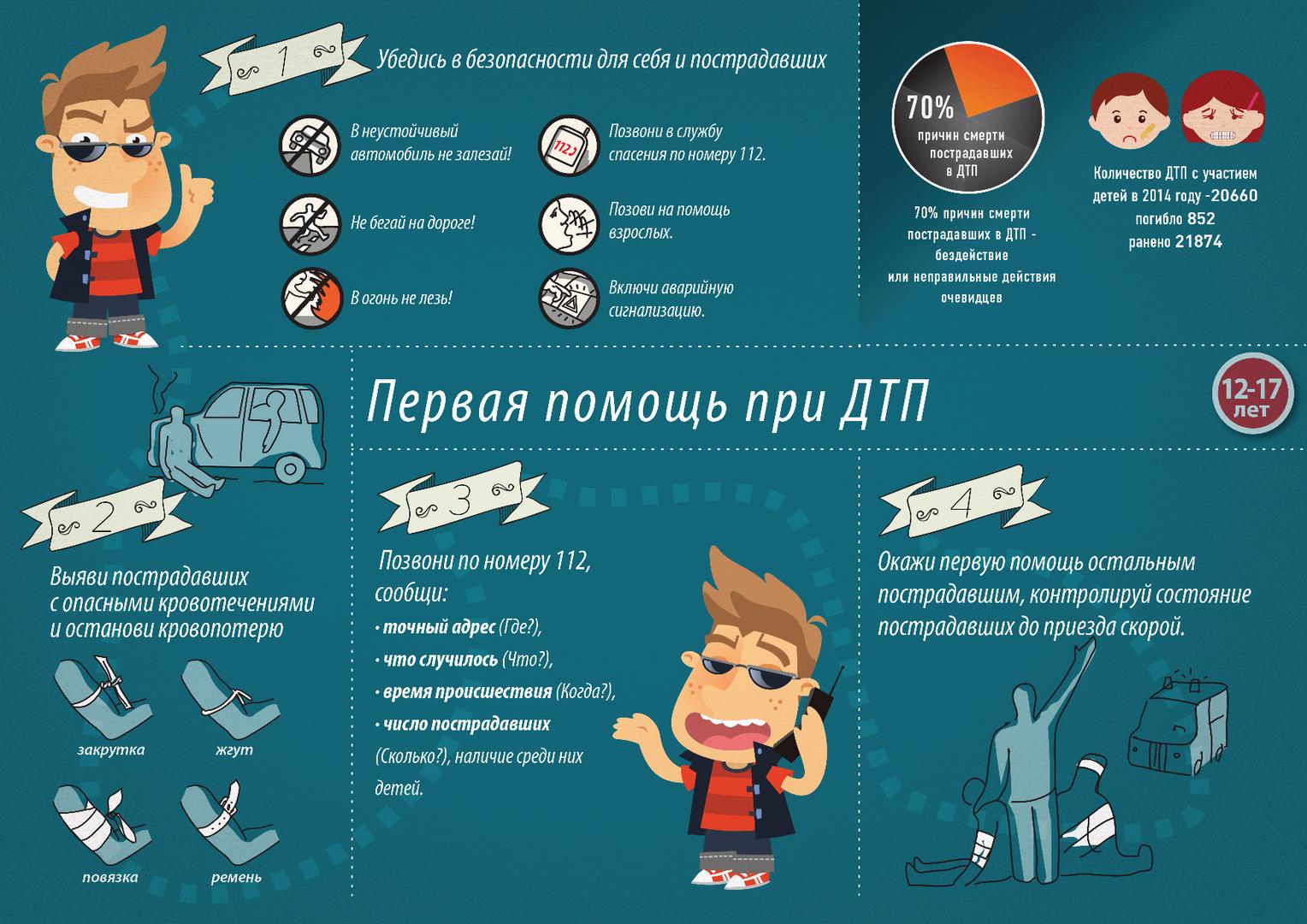 Инфографика с алгоритмом действий при ДТП