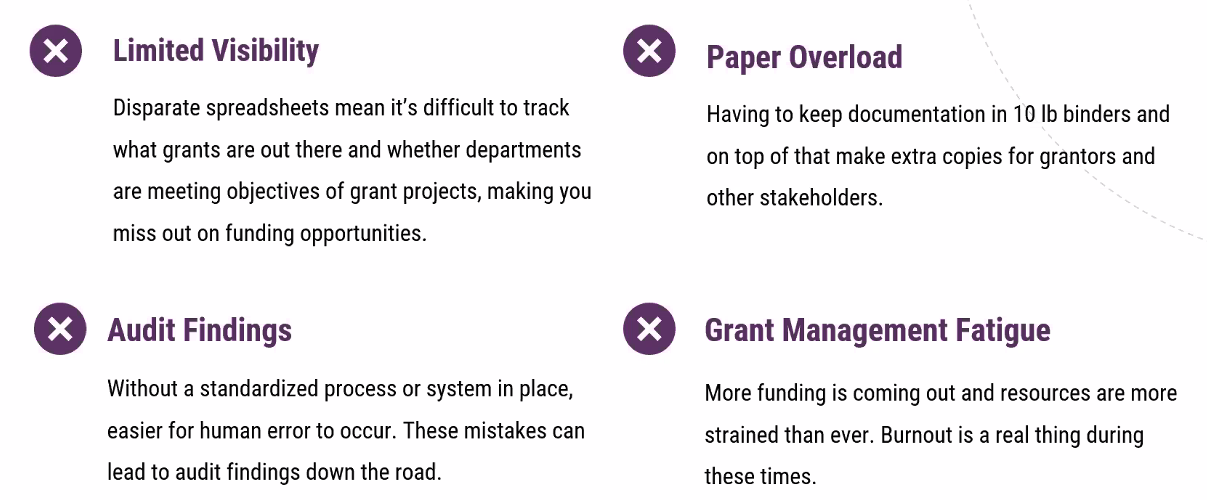 how Excel and paper-based processes make grant management challenges worse: limited visibility, paper overload, audit findings, grant management fatigue