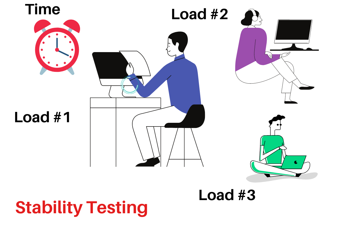 stability-testing-explained-by-UTOR