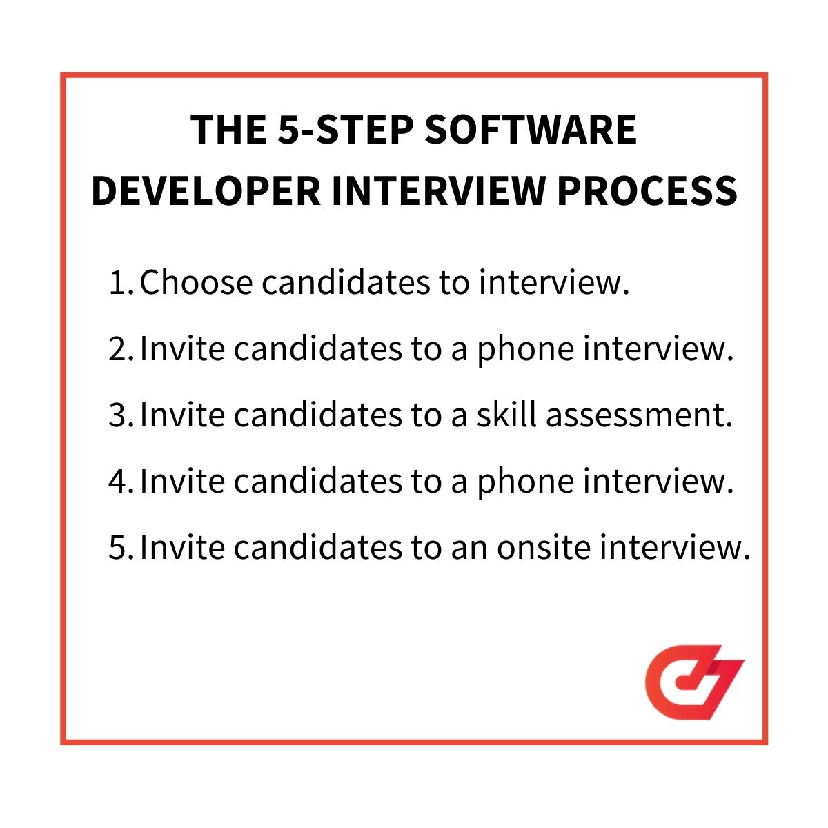 5-step developer interview process
