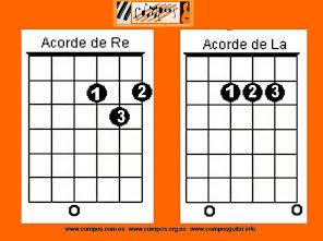 https://sites.google.com/site/composguitar/acordes-secuencias/aprende-el-paso-de-un-acorde-a-otro/re-la-sim-fa-m-sol-re-sol-la