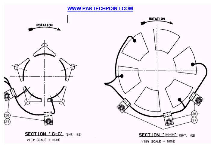 RTD Mounting diagram