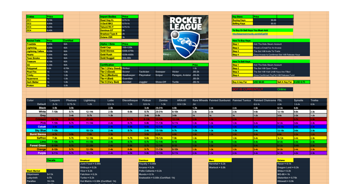 Cjs Rocket League Store Item Prices Key Store Trade Site – Rocket League Spreadsheet