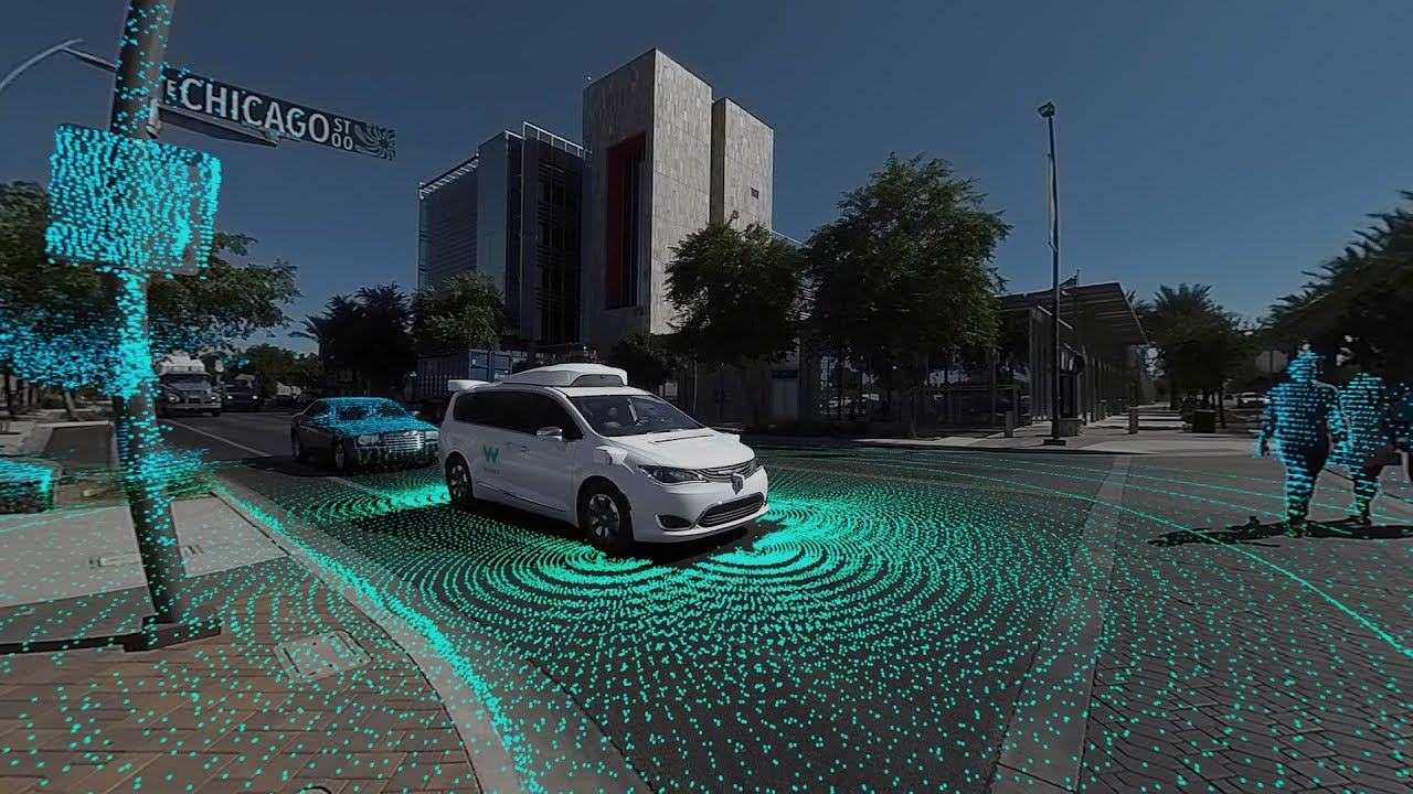 Object Detection self Driving