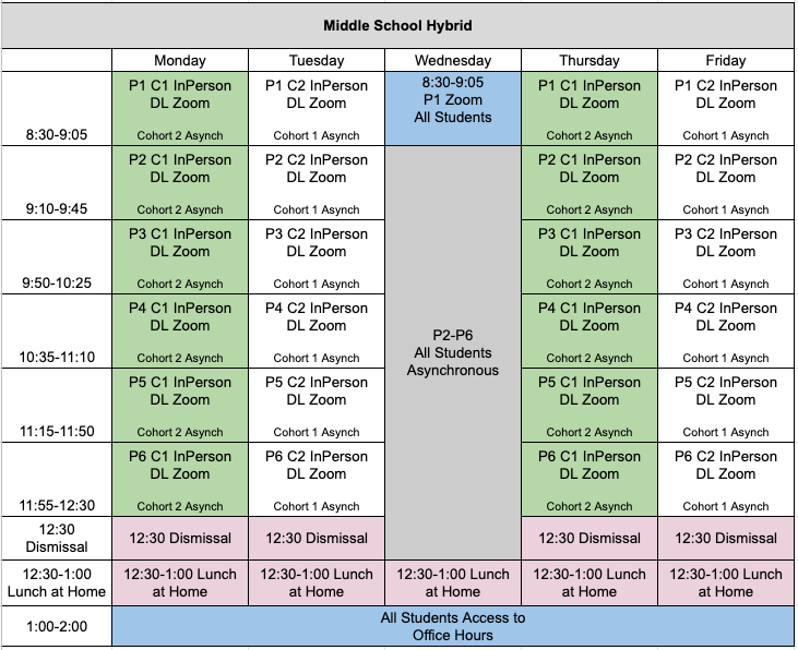 This schedule outlines middle school instruction for those students participating in hybrid learning.