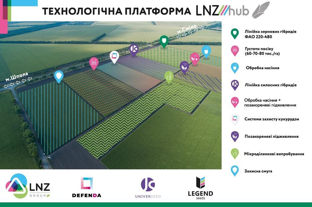 Час підбити підсумки. Результати LNZ hub 2019 фото 2 LNZ Group