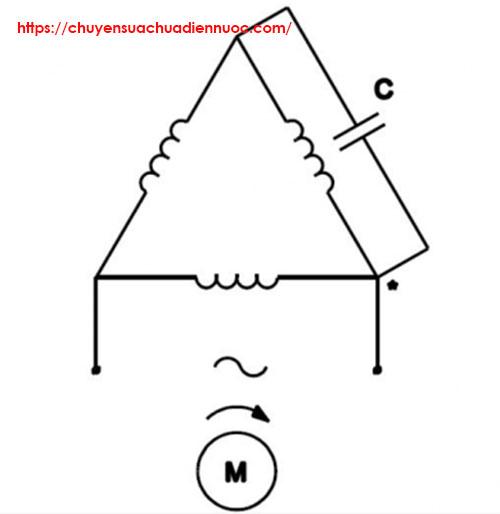 Cách đấu nối hình tam giác