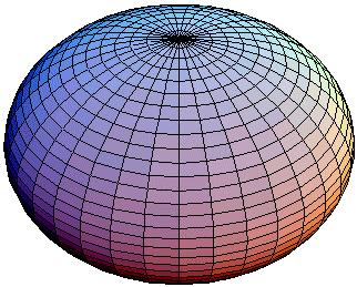 D:\Articles\முட்டையா கூமுட்டையா\oblate_spheroid.png
