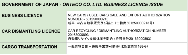 BUSINESS LICENCE.png
