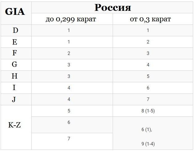https://zu.ru/upload/iblock/ac1/ac1a38b34e3065878008ff2f4afbcf80.jpg