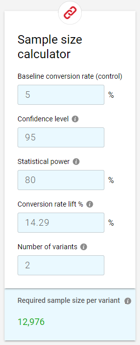 Sample size calculator by ConversionXL