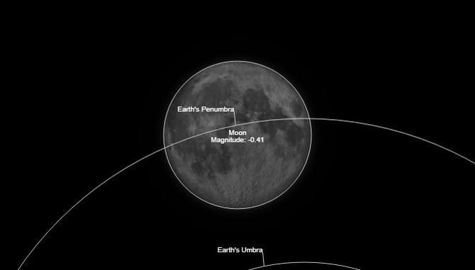 Mond- und Sonnenfinsternisse von 2020: Wie vorbereiten, was kann und was nicht 4