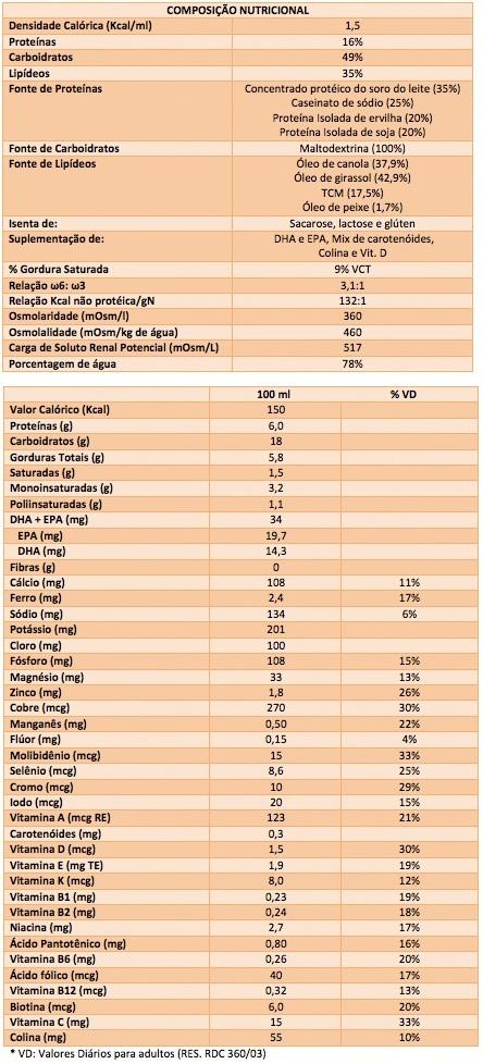 Tabela Nutricional Nutrison Energy