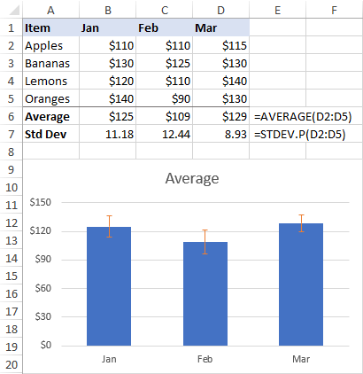 Individual error bars in Excel chart