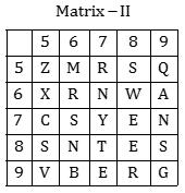 Reasoning Quiz For IBPS Clerk Preliminary Exam in Malayalam [05.08.2021]_70.1