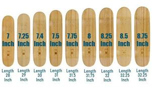 Board Shapes