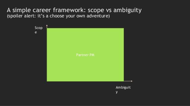 Career framework diagram