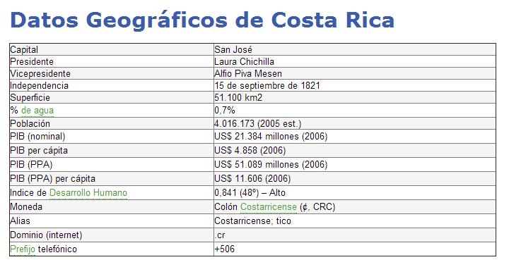 datosgeopoliticoscostarica.png