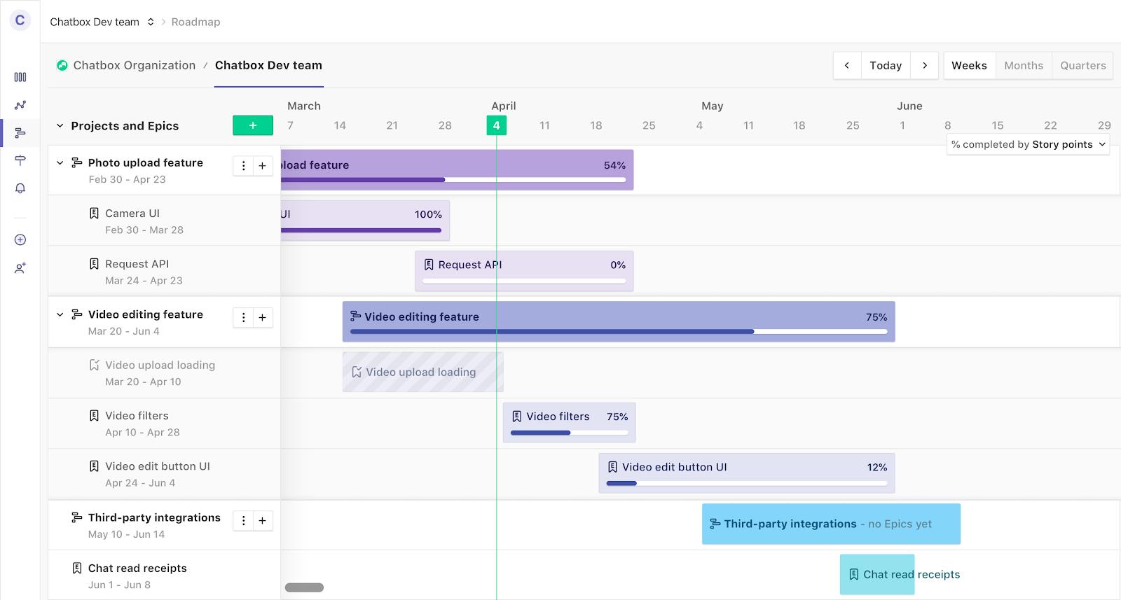 Portfolio Product Roadmap