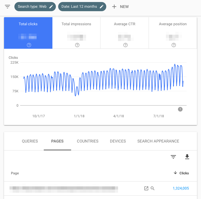 The Ultimate Guide to Google Search Console in 2019