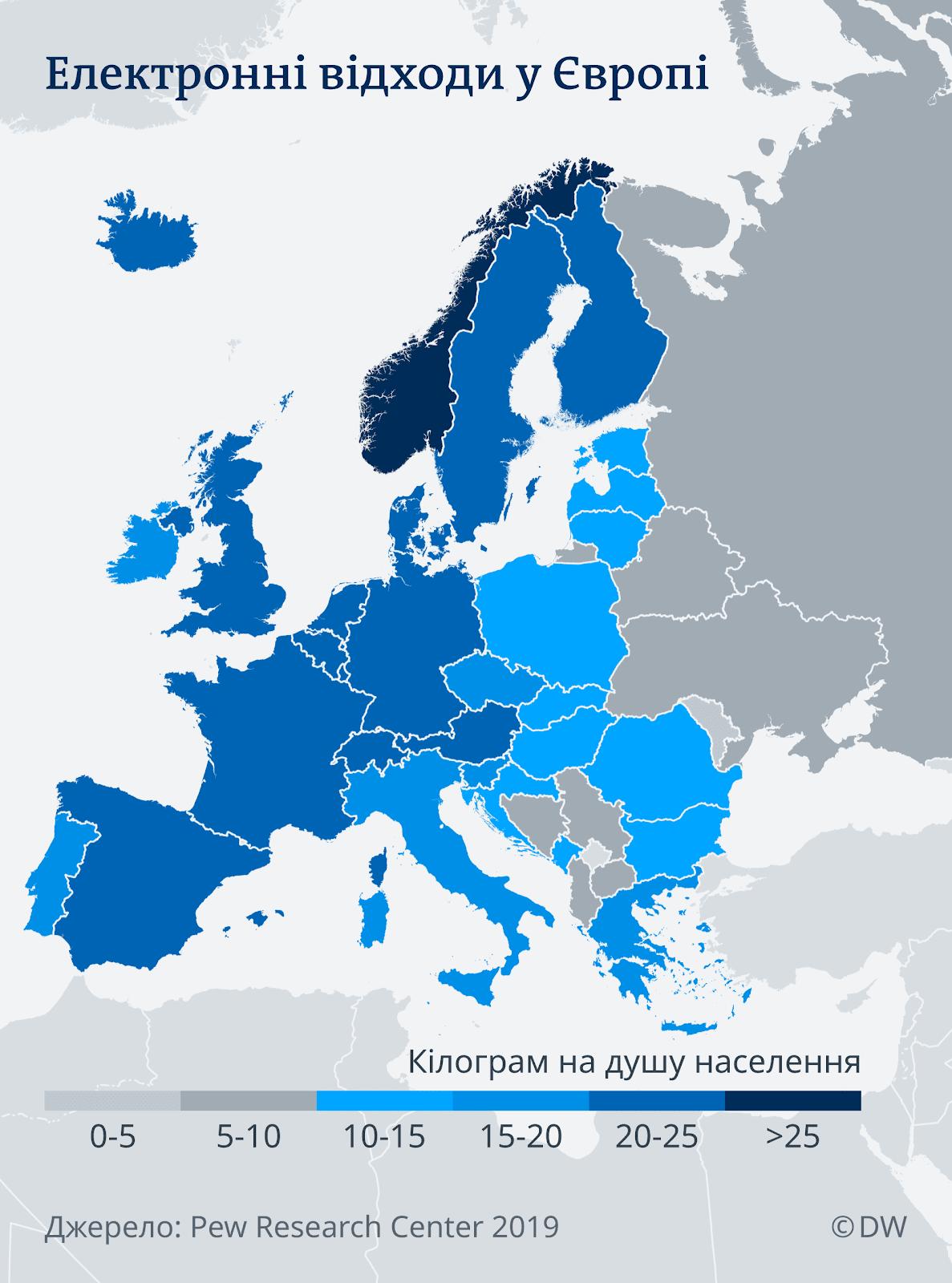 Infografik Elektroschrott EU UK