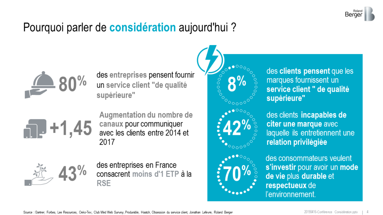 https://www.rolandberger.com/content_assets/content_images/captions/Pourquoi-parle-t-on-aujourd%E2%80%99hui-de-consid%C3%A9ration_image_caption_w1280.png